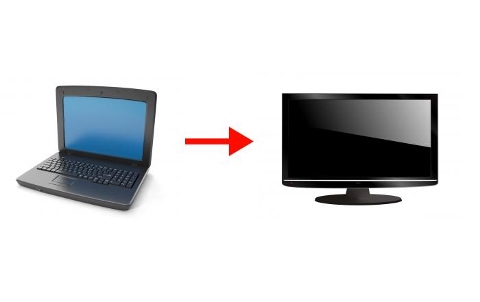 Hur kopplar man en dator till TVn