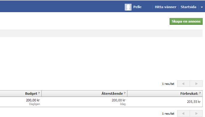 Hur annonserar man på Facebook 2