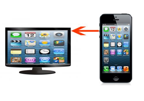 Hur kopplar man en iPhone/iPad/iPod till TVn