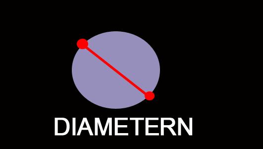 Hur räknar man ut diametern